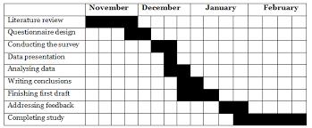 Uncommon Gantt Chart For Master Research Proposal Gantt