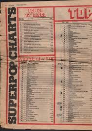 Pop Charts 1979 Real Life And Real Charts Record Business Top 100 Charts