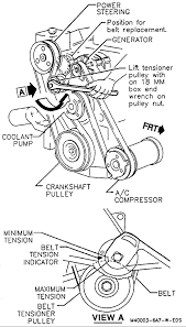how to remove replace serpentine belt 1993 pontiac grand am 3300