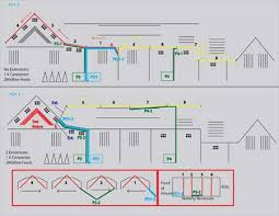 us house wiring diagram us auto wiring diagram schematic house wiring diagram examples nilza net on us house wiring diagram