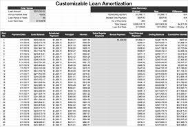 Car Amortization Table Barca Fontanacountryinn Com