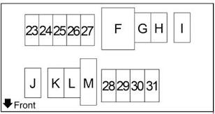 2013 2018 nissan versa note fuse box diagram fuse diagram nissan versa fuse box diagram 2013 2018 nissan versa note fuse box diagram