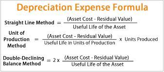 How To Calculate Depreciation Expense Get Business