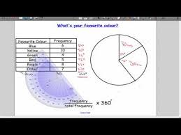 Get And Sign Air Composition Pie Chart Worksheet