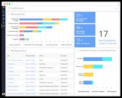 Resume Tracking Applicant Tracking System Avature