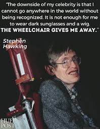 Disability Quotes Classy Disability Quotes 48 Quotes