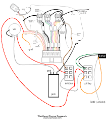 could someone please double check my wiring diagram talkbass com my plan is to add an extra humbucker and have 4 switches i m going to retain the active passive switch but also add 3 on on on dpdt switches