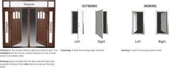 exterior doors the