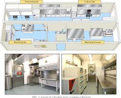 Biosafety Level 3 Laboratory Design Figure 3 From Laboratory Diagnosis Of Tuberculosis In