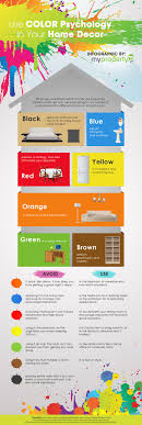 Interior Decorating Colors 78 best color images color theory colors and color 2985 by uwakikaiketsu.us