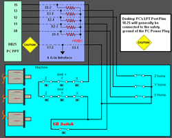 wiring limit home and e stop switches wiring limit home and e stop switches switch wiring 3 png