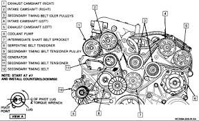 similiar 2005 pontiac grand prix engine diagram keywords grand prix gt engine on 2005 pontiac grand prix 3800 engine diagram