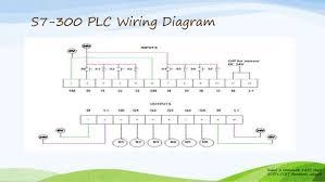 wiring diagram plc siemens wiring image wiring diagram plc wiring schematic photo album wire diagram images inspirations on wiring diagram plc siemens