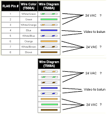 cat5 a wiring cat5 image wiring diagram wiring diagram cat5 the wiring diagram on cat5 a wiring