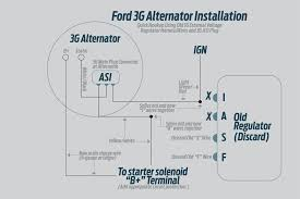 how to install a high output ford 3g alternator into older fords 986092 31