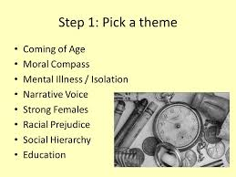 writing a thematic analysis of harper lee s a thesis based essay  3 step 1 pick a theme coming of age moral compass mental illness isolation narrative voice strong females racial prejudice social hierarchy education
