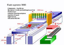 miller welder wiring diagram facbooik com Miller Welder Wiring Diagram dialarc hf welder wiring diagram on dialarc images free download miller welders wiring diagrams
