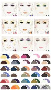 Eyeshadow Color Combination Chart 30 Types Of Eyeshadow Matching Colors Color Chart