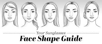 Glasses And Face Shape Chart Sunglasses Face Shape Guide Clearly Blog Eye Care
