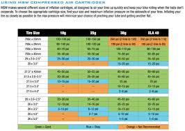 Car Wheel Sizes Chart Car Tyre Conversion Chart Tyre Conversion Size Chart