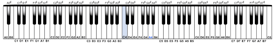 Piano Note Number Chart Octave Naming And Pitch Notation