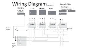 kitchen electrical wiring diagram kitchenaid mixer system fossil