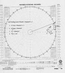 Determining Shackle Size Crawford Nautical