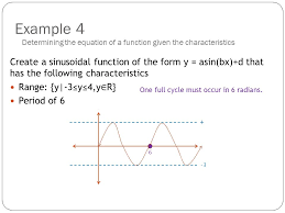 example 4 determining the equation of a function given the characteristics