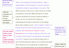 examples of a good essay introduction 165