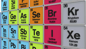 atomic number and atomic mass can be found in the periodic table of the elements