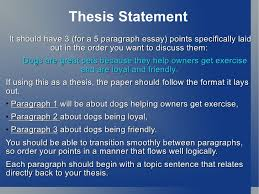 intro paragraph essay thesis thesis statement