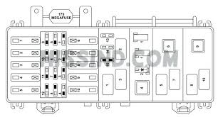 2010 ford f 150 fuse box diagram 2011 f150 37 2005 wiring portal o full size of 2007 ford f150 interior fuse box diagram 2003 under hood 2011 37 custom