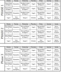 p90x workout schedule clic