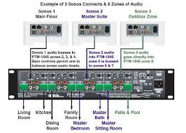 diy home audio system multi room diy biji us multi room audio diy projects ideas