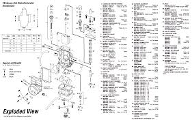 wiring diagram electric motor images wiring diagram also zongshen 250cc wiring diagram on bmw motorcycle