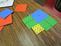 solving quadratic eqns by completing the square with algebra tiles inb pages