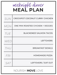 Weekly Meal Planning For One How To Meal Prep 7 Day Meal Plan Grocery List Nourish