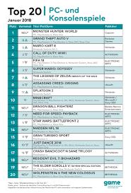 Charts Deutschland Aktuell Music August 2019 Online Charts Collection