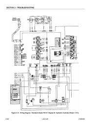 jlg control box wiring schematics wiring diagram wiring jlg diagram 4933080 wiring diagram value jlg control box wiring schematics