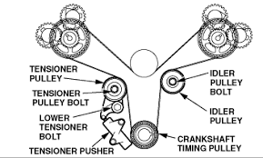 1998 Isuzu rodeo serpentine belt diagram   Fixya furthermore 1994 Isuzu Rodeo Serpentine Belt Routing and Timing Belt Diagrams furthermore SOLVED  I need a timing belt diagram for a 2000 isuzu   Fixya in addition Repair Guides   Engine Mechanical   Timing Belt   AutoZone furthermore  additionally Isuzu 1996 wizard timing belt replacement   Fixya besides  additionally Isuzu SOHC V6 Timing Belt and Water Pump    Warning pic heavy as well Isuzu 1996 wizard timing belt replacement   Fixya besides 2001 isuzu axiom timing belt  1    YouTube moreover Timing Belts  Interference Engines. on isuzu rodeo timing belt repment