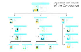 Chain Of Command Chart Template Jasonkellyphoto Co