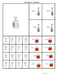 Liters To Gallons Chart Measuring Cup Conversion Decals For Cupboards Cup Tsp Tbsp