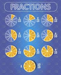 Pie Chart Fractions Icon In Form Of Pieces Of Orange Stock Vector Image