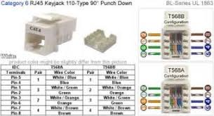 cat jack wiring diagram cat image wiring diagram similiar cat 6 jack wiring diagram keywords on cat6 jack wiring diagram