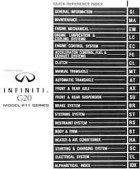 16 great pictures of 1997 infiniti i30 fuse box diagram the 1997 infiniti i30 fuse box diagram awesome photographs 2000 infiniti g20 fuse box diagram 1995 infiniti