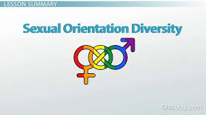 sexual orientation essay related post of sexual orientation essay