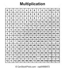 Multiplication Table Chart Multiplication Table Chart Or Multiplication Table Printable Vector