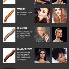 Wunderbrow Shades Chart Brunette Wunderbrow