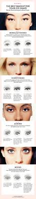 nailing your look every time es down to one thing knowing how to play up your exact eye shape here how to identify yours what to use