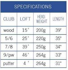 Junior Golf Club Length Chart Bedowntowndaytona Com